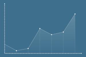 Stats golf -golfiquement.com